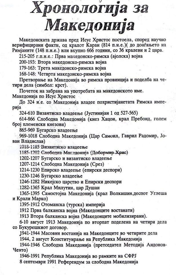 Makedonija-hronologija